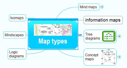 Information map types wikit ccuart Image collections
