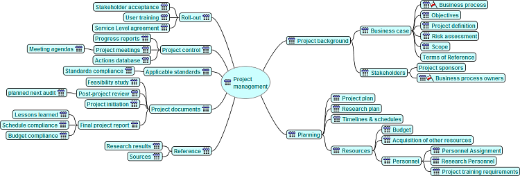 Project-management-s.png