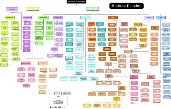 Information map types wikit tree diagrams ccuart Images