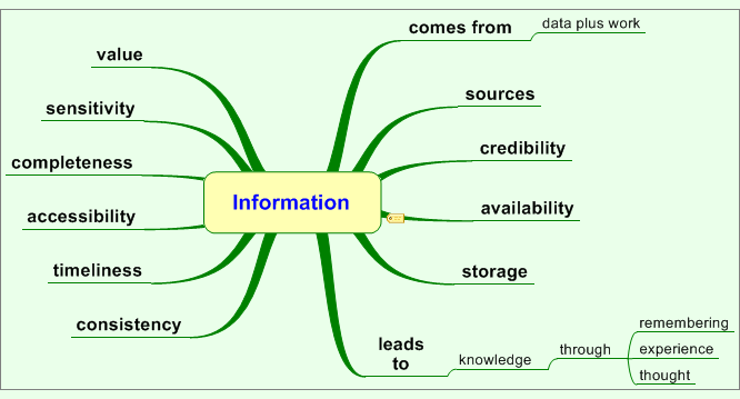 File:Information2.png