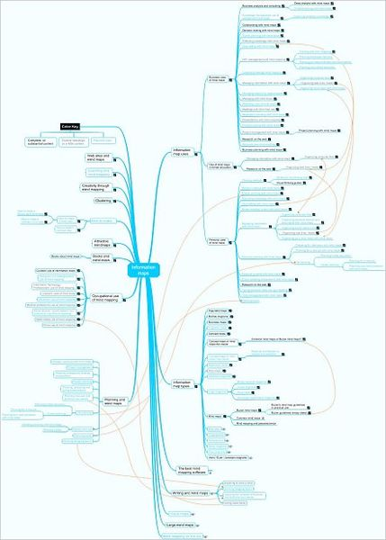 File:WikIT-on-information-mapping.jpg - WikIT on information data, information entropy, information management, information theory, information graphics, information processor, information systems, information tool, information about computers, information system, information sign, information media, information art, information communication, information animation, information sensitivity, information broker, information security, information science, information design, information architecture, information reports, information technology, information control, algorithmic information theory, information revolution, information highway, information overload, information tracking, information geometry, information processing,