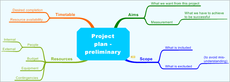 File:Project-plan-preliminary.png