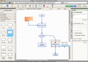 Free diagram and flowchart making tools wikit free software and apps to make diagrams and flowchartsedit ccuart Images